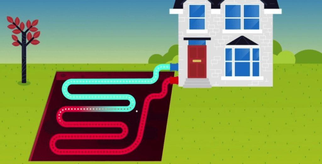 Warmtepomp subsidie aanvragen